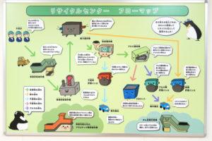 フローマップ リサイクルセンター