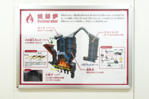 説明パネル 焼却炉