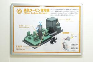 説明パネル 蒸気タービン発電機