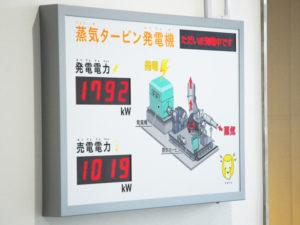 発電出力モニタリング装置